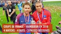 Transferts - Neymar veut quitter le PSG : le bilan de ses deux saisons