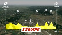 Le profil de la cinquième étape - Cyclisme - Tour de France