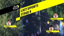 Near live Palettes Graphiques - Étape 4 / Stage 4 - Tour de France 2019