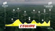 Le profil de la sixième étape - Cyclisme - Tour de France