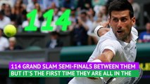 Wimbledon: Stat of the Day: Big three's century of semi-finals