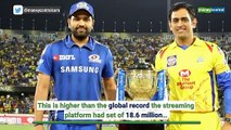 Hotstar sets record with over 19 million concurrent viewers for India-New Zealand match