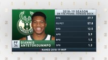 The Jim Rome Show: Giannis Antetokounmpo's future with the Bucks