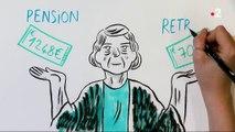 Retraites et pensions de réversion :les gagnants et les perdants de la réforme
