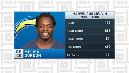Tiki and Tierney: Melvin Gordon demands a trade