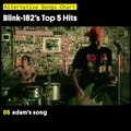 Blink-182's Top 5 Hits