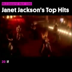 Janet Jackson's Top Hits