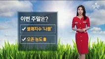 [날씨]주말 30도 안팎 '더위'…소나기 오니 우산 챙기세요