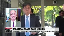 Blue House official hints that S. Korea-U.S.-Japan talks on trade dispute is unlikely