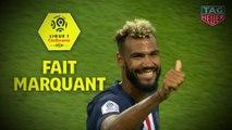 L'incroyable but de Choupo-Moting contre Toulouse! Ligue 1 Conforama / 2019-20