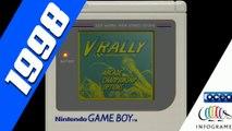 De V-Rally à Rise : Race the Future, rétrospective des jeux de course VD-dev