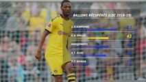Mercato : Abdou Diallo, vrai renfort pour le PSG ?