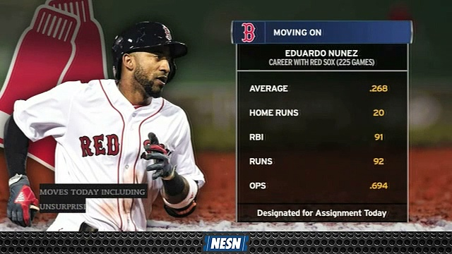 Eduardo Nunez Struggled To Find Stride With Red Sox