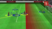 Liverpool v Manc City Salah goal