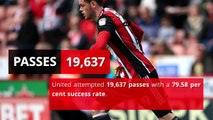 FOOTBALL - Sheffield Utd 2017_18 Season in Numbers - HIRES