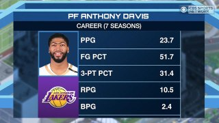 Time to Schein: Anthony Davis introduced as a LAKER!