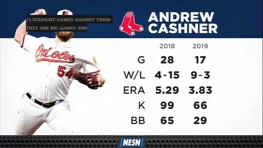 Andrew Cashner Has Improved Immensely Since Last Season