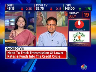 Believe it is time to accumulate small & midcaps, considering valuations, says Kotak Mahindra AMC