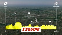 Le profil de la 11e étape - Cyclisme sur route - Tour de France