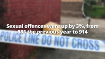 Crime figures for Brighton and Hove, July 2017 to June 2018