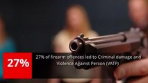 GUN CRIME - Everything You Need to Know About Gun Crime