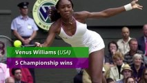 TENNIS: Wimbledon Finalists with the Most Championships