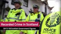 Police Scotland Recorded Crimes