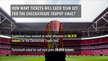 Football_Checkatrade_Trophy_Final 2019_Explainer-
