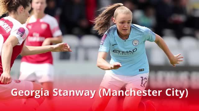 Women's World Cup – England run down