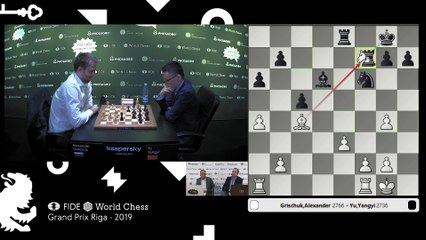 Grand Prix FIDE Riga 2019 Round 2 Tie-breaks