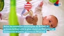 Prénoms garçons et filles les plus donnés en Belgique en 2018