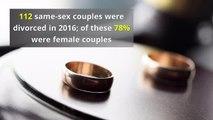 Divorce - UK Divorce Statistics