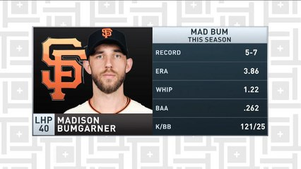 Tiki and Tierney: Cliff Floyd talks Madison Bumgarner