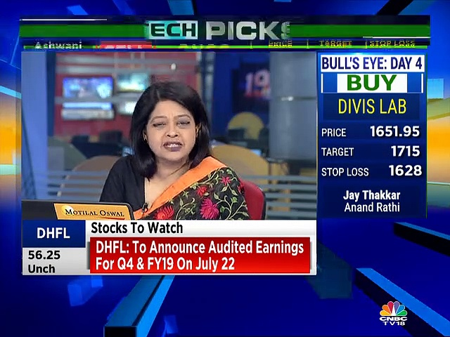 Here are some F&O strategies recommended by stock analyst Manoj Murlidharan of Religare Securities