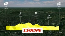 Le profil de la 13e étape en vidéo - Cyclisme - Tour de France