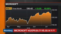 The Key Takeaways From Microsoft's Fourth-Quarter Earnings