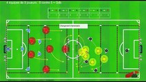Football exercices entraînement - Football tactics