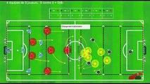 Football exercices entraînement - Football tactics