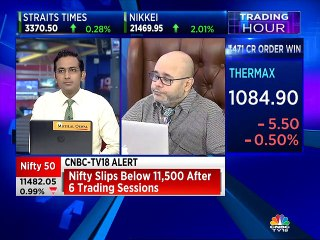 Here are some investing picks from stock analyst Ashwani Gujral & Kiran Jadhav