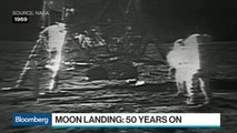 50 Years After Apollo 11: Risk and Reward of Returning to the Moon