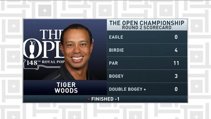 Tiki and Tierney: Tiger Woods is done
