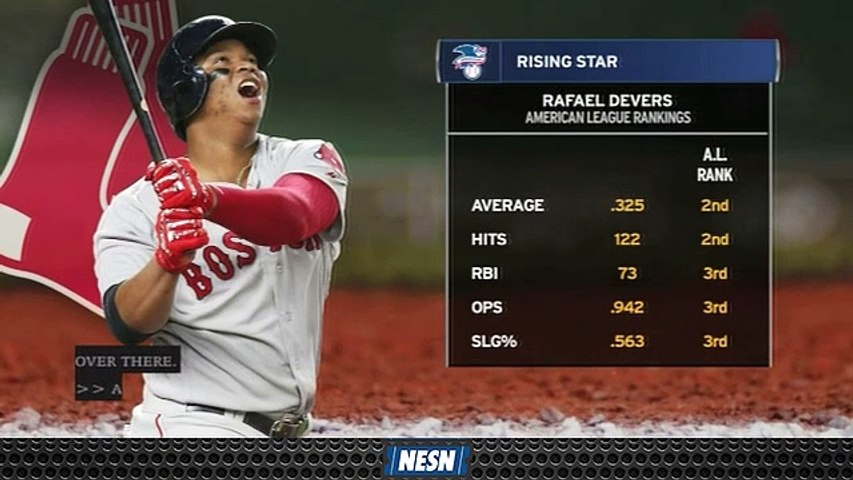 Rafael Devers Holds Second Place In Two American League Categories