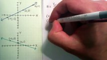 How to Find the Slope of a Line by Using Points on a Line