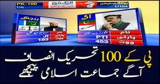 UNOFFICIAL RESULTS OF PK-100 IN EX-FATA