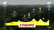 Le profil de la 15e étape - Cyclisme - Tour de France