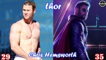 Chris Hemsworth - Transformation From 1 to 35 Years Old