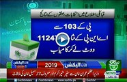 Bulletin 09 pm 21 July 2019 Such tv
