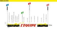 Le profil de la 16e étape en vidéo. - Cyclisme - Tour de France