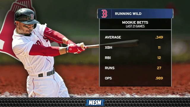 Mookie Betts Has Been Heating Up At The Plate Over His Last 21 ames
