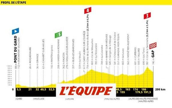 Le profil de la 17e étape en vidéo - Cyclisme - Tour de France